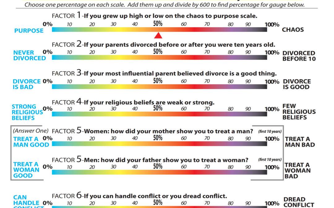 Divorce at 70 years old